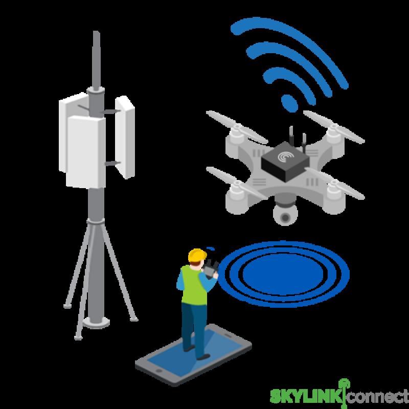 SKYlink Connect